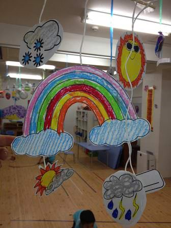 3d weather craft for classsroom